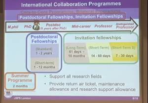 Considering Research Collaboration in Japan? Funding Available